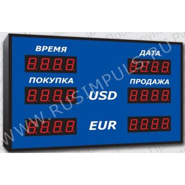 Офисные табло курсов валют Имп 306-2x2-DTx2-G