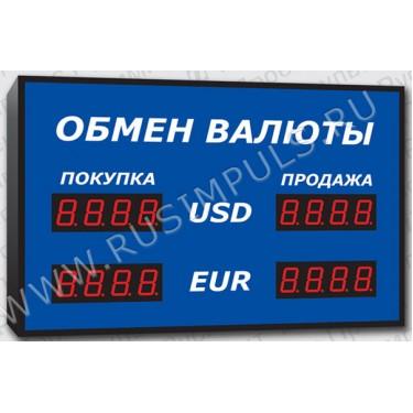 Офисные табло курсов валют Имп 306-2x2-G